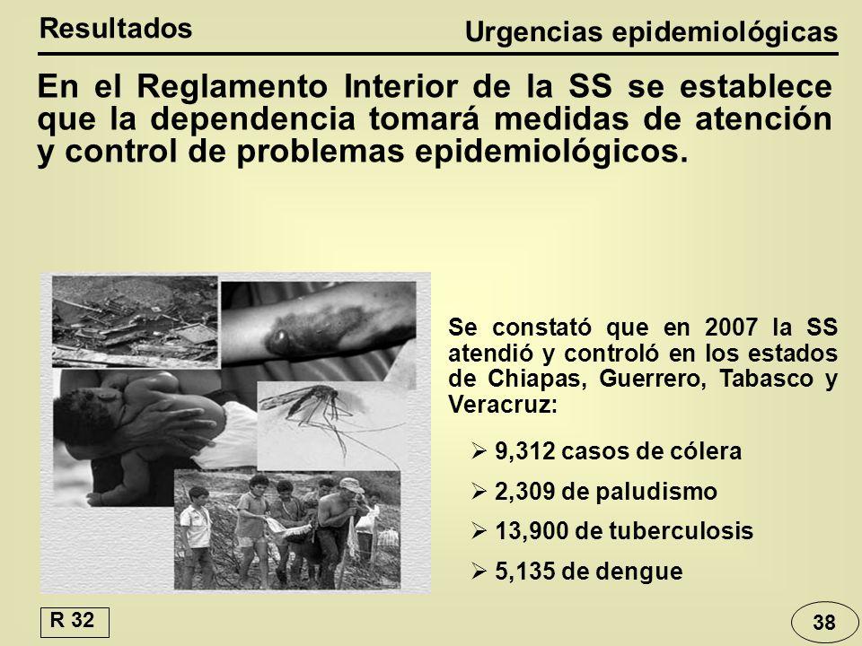 Urgencias epidemiológicas 9,312 casos de cólera 2,309 de paludismo 13,900 de tuberculosis 5,135 de dengue Resultados Se constató que en 2007 la SS atendió y controló en los estados de Chiapas, Guerrero, Tabasco y Veracruz: En el Reglamento Interior de la SS se establece que la dependencia tomará medidas de atención y control de problemas epidemiológicos.