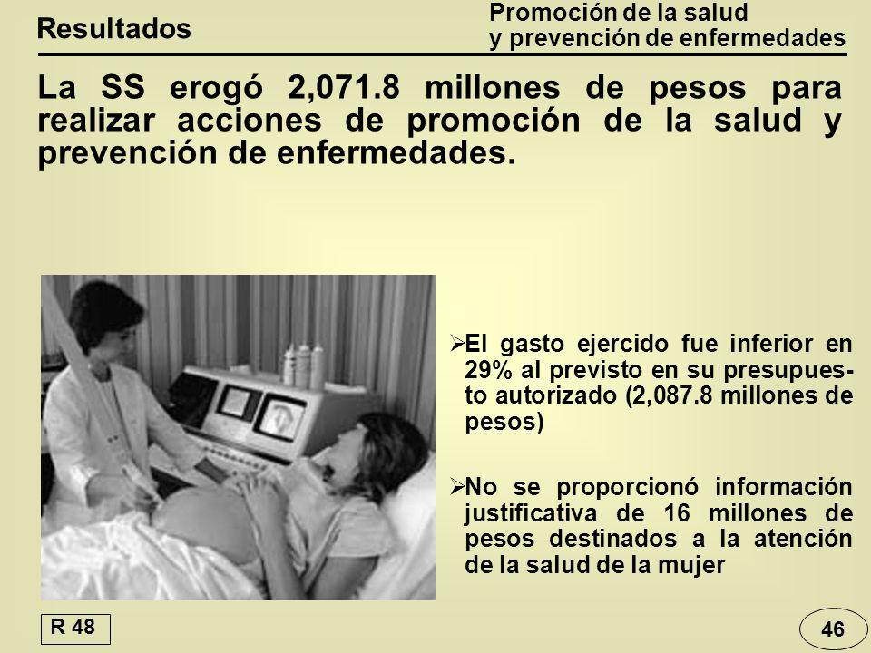 La SS erogó 2,071.8 millones de pesos para realizar acciones de promoción de la salud y prevención de enfermedades.