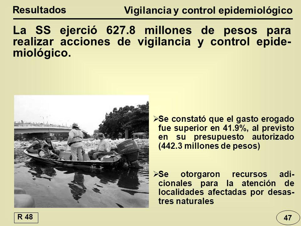La SS ejerció 627.8 millones de pesos para realizar acciones de vigilancia y control epide- miológico.