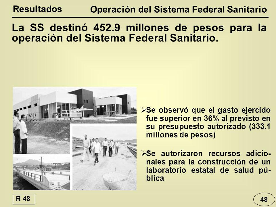 La SS destinó 452.9 millones de pesos para la operación del Sistema Federal Sanitario.