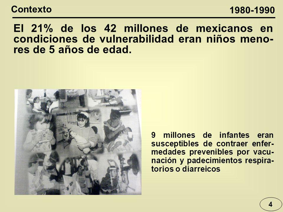 4 Contexto El 21% de los 42 millones de mexicanos en condiciones de vulnerabilidad eran niños meno- res de 5 años de edad.