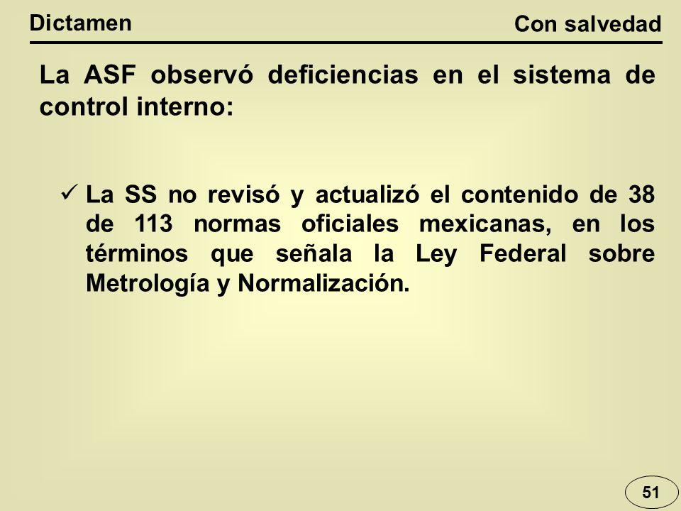 Con salvedad Dictamen 51 La ASF observó deficiencias en el sistema de control interno: La SS no revisó y actualizó el contenido de 38 de 113 normas oficiales mexicanas, en los términos que señala la Ley Federal sobre Metrología y Normalización.