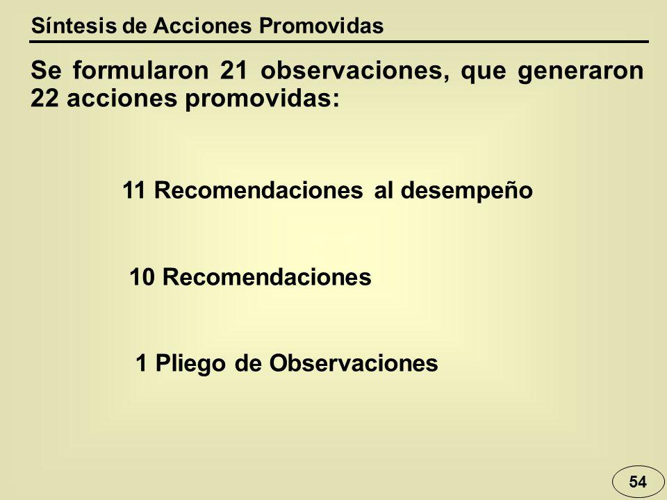 Se formularon 21 observaciones, que generaron 22 acciones promovidas: 11 Recomendaciones al desempeño 10 Recomendaciones 1 Pliego de Observaciones 54 Síntesis de Acciones Promovidas