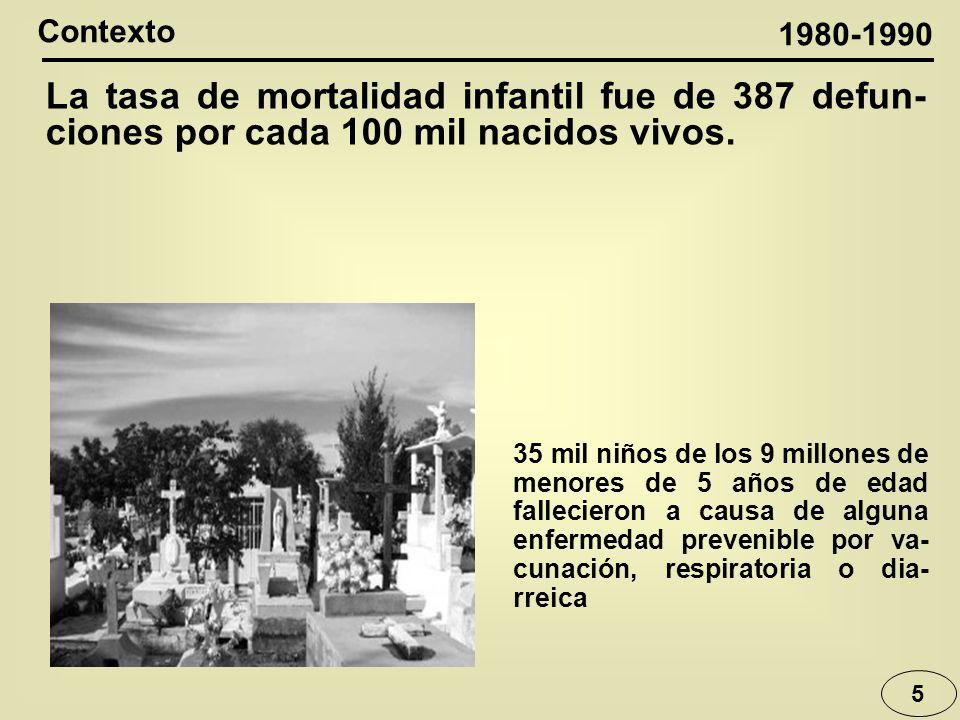 5 Contexto La tasa de mortalidad infantil fue de 387 defun- ciones por cada 100 mil nacidos vivos.