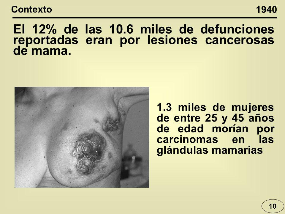 El 12% de las 10.6 miles de defunciones reportadas eran por lesiones cancerosas de mama. 10 1940 Contexto 1.3 miles de mujeres de entre 25 y 45 años d