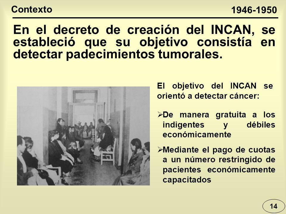 14 1946-1950 Contexto De manera gratuita a los indigentes y débiles económicamente Mediante el pago de cuotas a un número restringido de pacientes eco