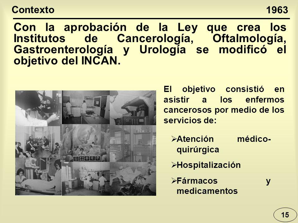 15 1963 Contexto Atención médico- quirúrgica Hospitalización Fármacos y medicamentos Con la aprobación de la Ley que crea los Institutos de Cancerolog