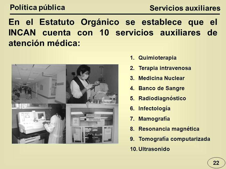 Servicios auxiliares Política pública 22 En el Estatuto Orgánico se establece que el INCAN cuenta con 10 servicios auxiliares de atención médica: 1.Qu