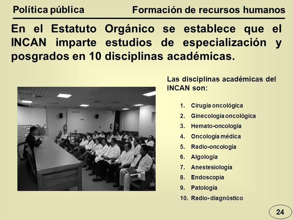 Formación de recursos humanos Política pública 24 En el Estatuto Orgánico se establece que el INCAN imparte estudios de especialización y posgrados en