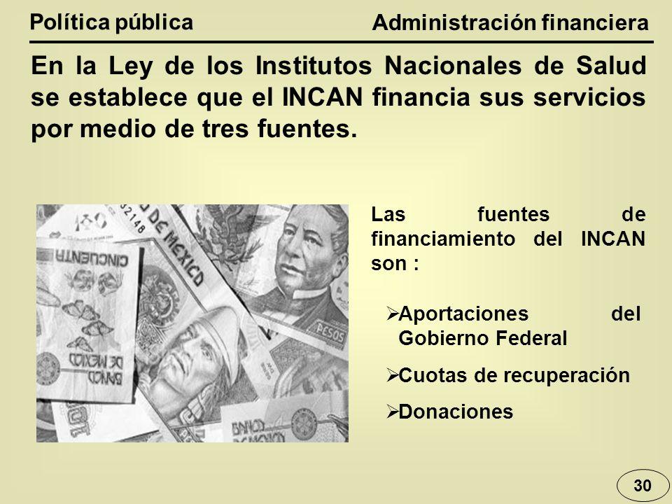 Administración financiera Política pública 30 En la Ley de los Institutos Nacionales de Salud se establece que el INCAN financia sus servicios por med