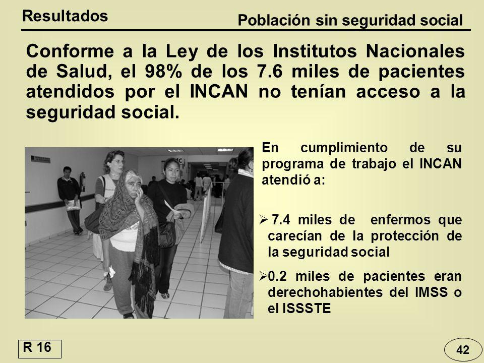 42 Conforme a la Ley de los Institutos Nacionales de Salud, el 98% de los 7.6 miles de pacientes atendidos por el INCAN no tenían acceso a la segurida