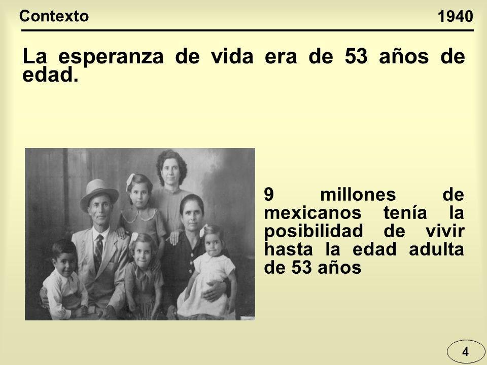 4 La esperanza de vida era de 53 años de edad. 1940 Contexto 9 millones de mexicanos tenía la posibilidad de vivir hasta la edad adulta de 53 años
