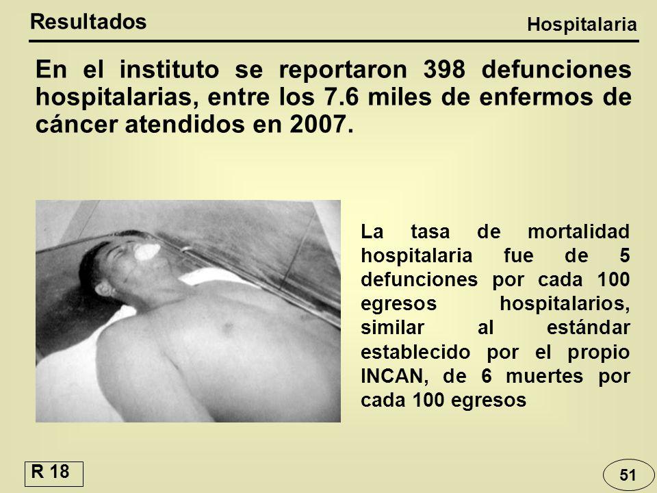 51 En el instituto se reportaron 398 defunciones hospitalarias, entre los 7.6 miles de enfermos de cáncer atendidos en 2007. Resultados Hospitalaria L