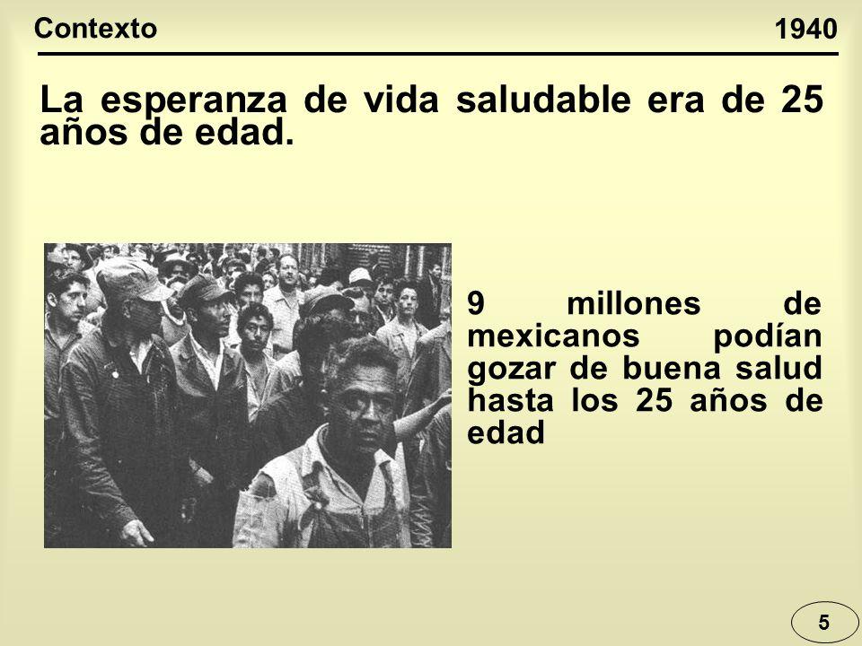 5 La esperanza de vida saludable era de 25 años de edad. 1940 Contexto 9 millones de mexicanos podían gozar de buena salud hasta los 25 años de edad