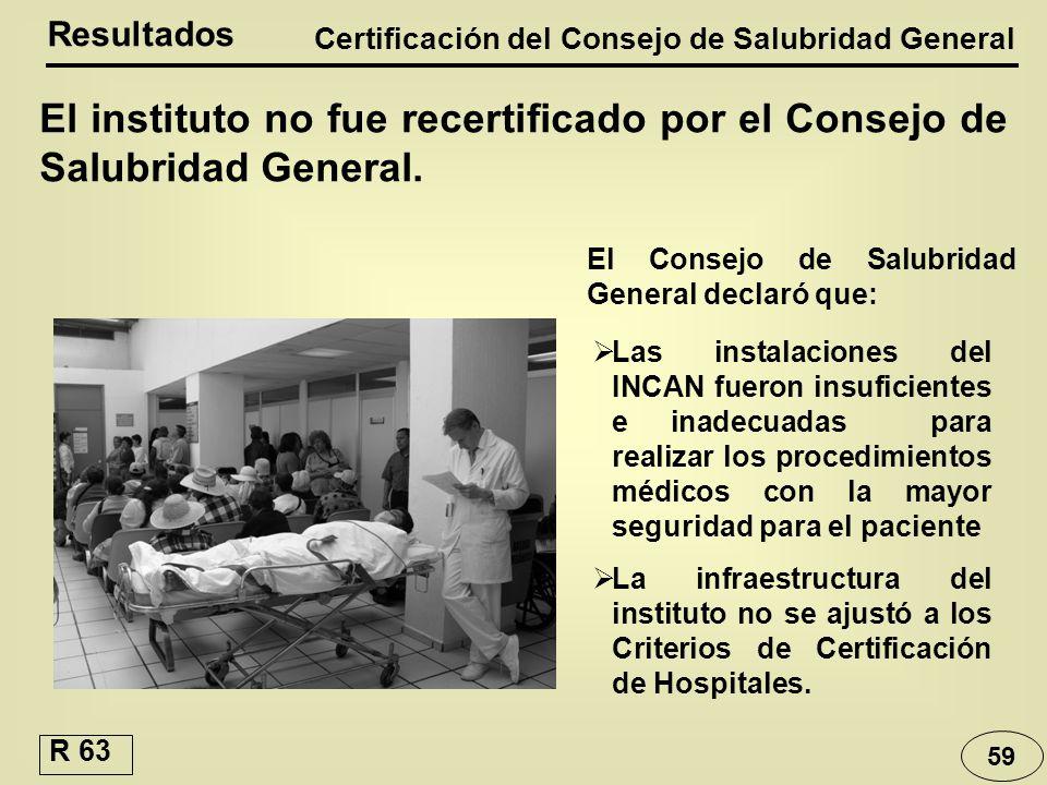 59 Resultados Certificación del Consejo de Salubridad General El instituto no fue recertificado por el Consejo de Salubridad General. Las instalacione