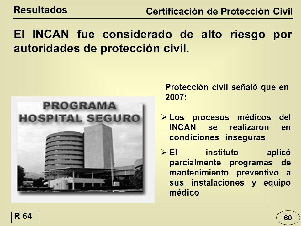 60 Resultados Certificación de Protección Civil El INCAN fue considerado de alto riesgo por autoridades de protección civil. Los procesos médicos del