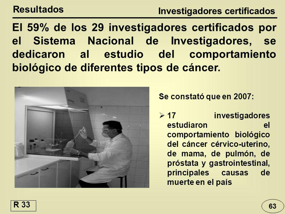 Investigadores certificados El 59% de los 29 investigadores certificados por el Sistema Nacional de Investigadores, se dedicaron al estudio del compor