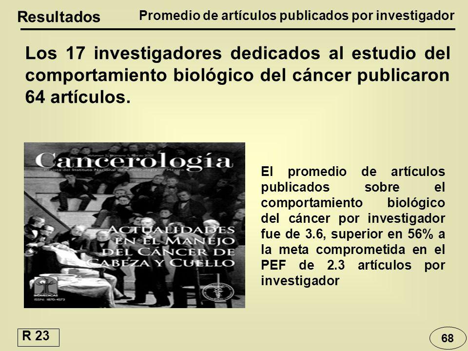 Resultados Los 17 investigadores dedicados al estudio del comportamiento biológico del cáncer publicaron 64 artículos. El promedio de artículos public