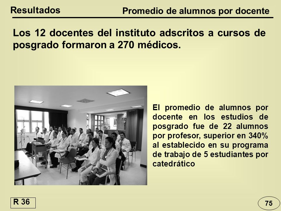 Resultados Promedio de alumnos por docente Los 12 docentes del instituto adscritos a cursos de posgrado formaron a 270 médicos. El promedio de alumnos