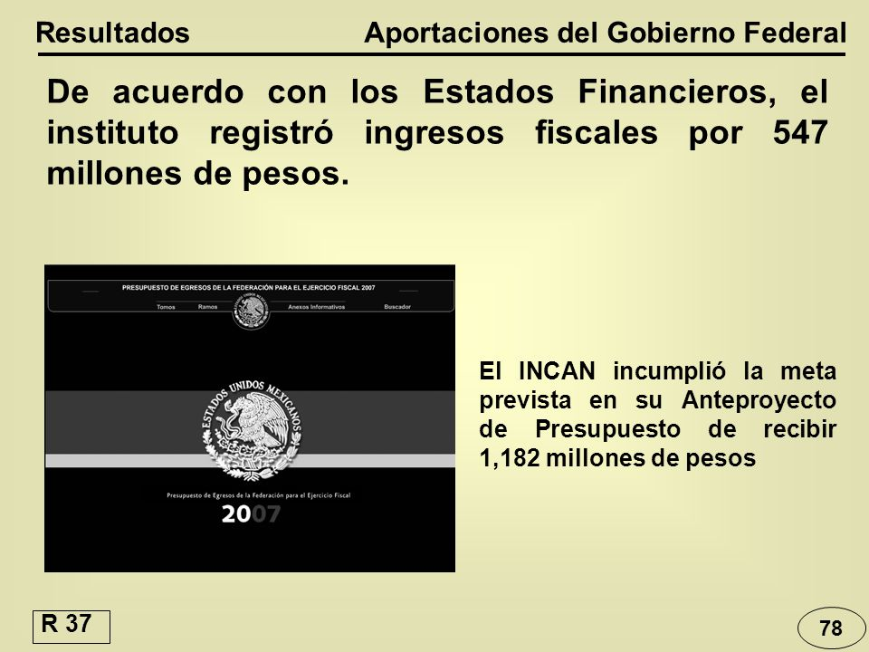 De acuerdo con los Estados Financieros, el instituto registró ingresos fiscales por 547 millones de pesos. 78 Aportaciones del Gobierno Federal Result