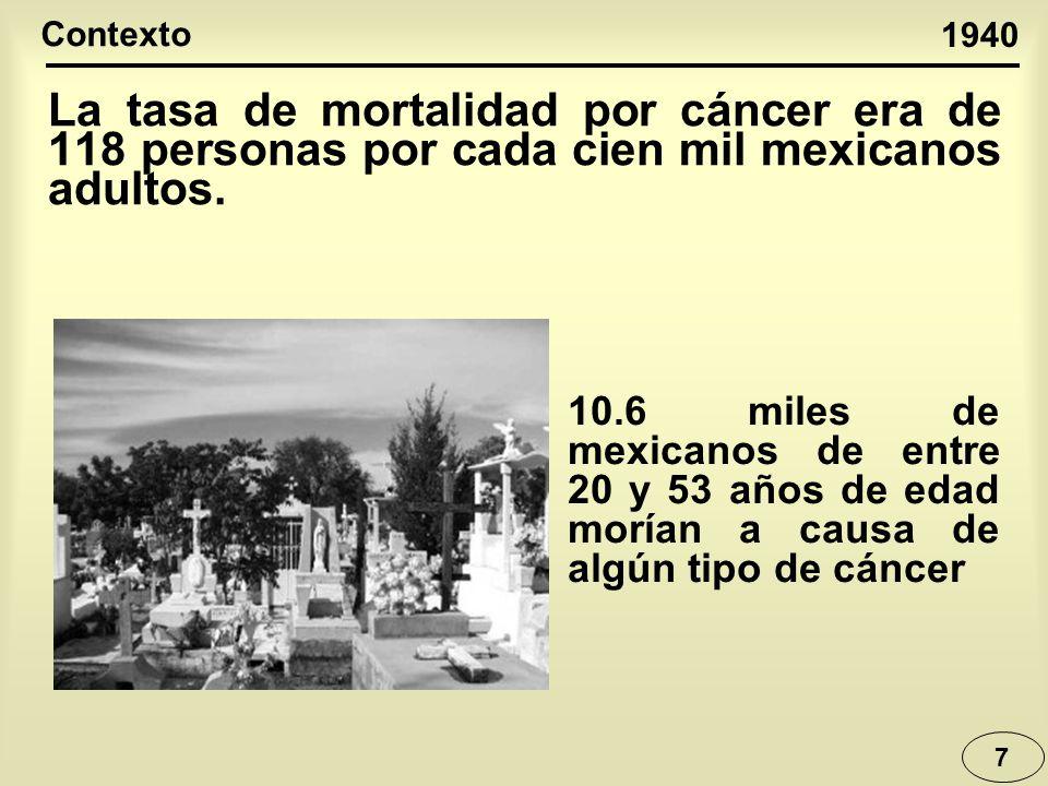 7 La tasa de mortalidad por cáncer era de 118 personas por cada cien mil mexicanos adultos. 1940 Contexto 10.6 miles de mexicanos de entre 20 y 53 año