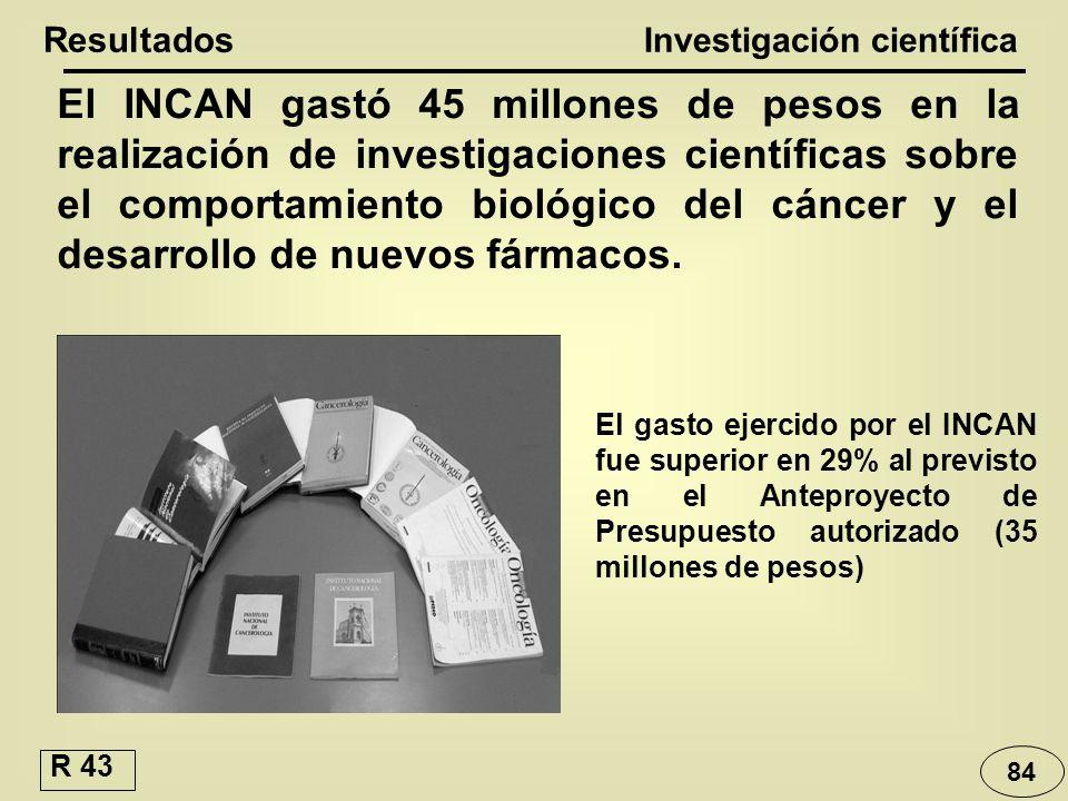 El INCAN gastó 45 millones de pesos en la realización de investigaciones científicas sobre el comportamiento biológico del cáncer y el desarrollo de n