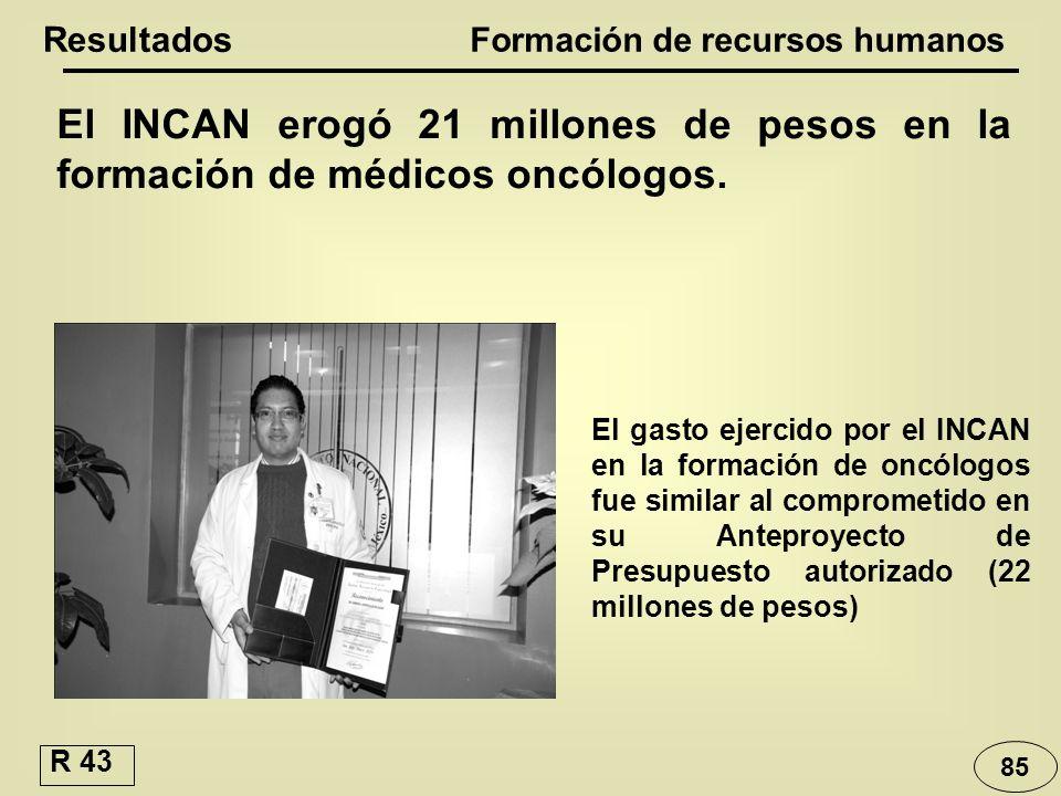 El INCAN erogó 21 millones de pesos en la formación de médicos oncólogos. Resultados Formación de recursos humanos 85 El gasto ejercido por el INCAN e