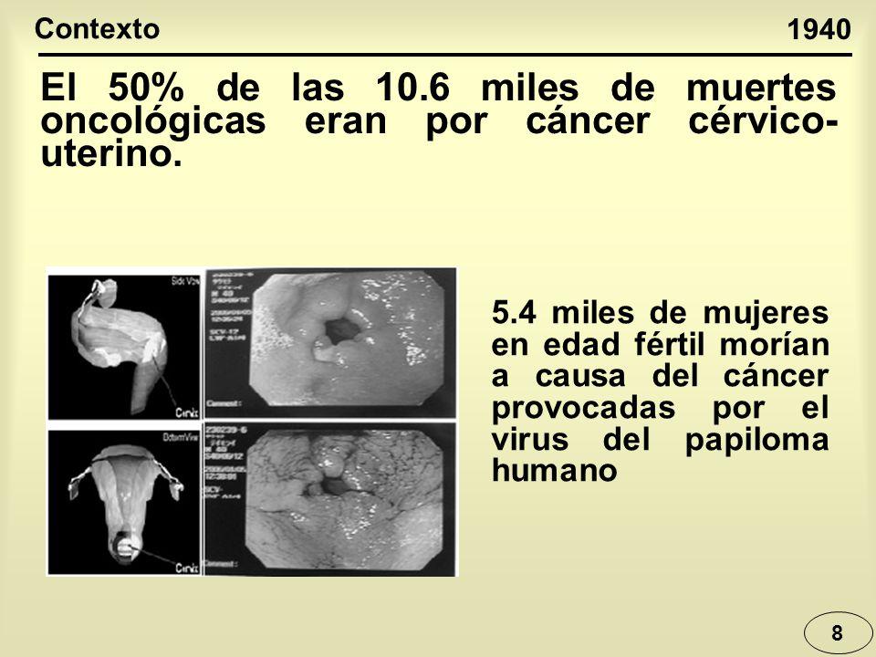 8 El 50% de las 10.6 miles de muertes oncológicas eran por cáncer cérvico- uterino. 1940 Contexto 5.4 miles de mujeres en edad fértil morían a causa d