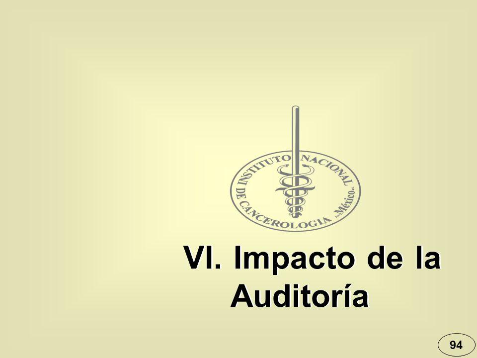 94 VI. Impacto de la Auditoría