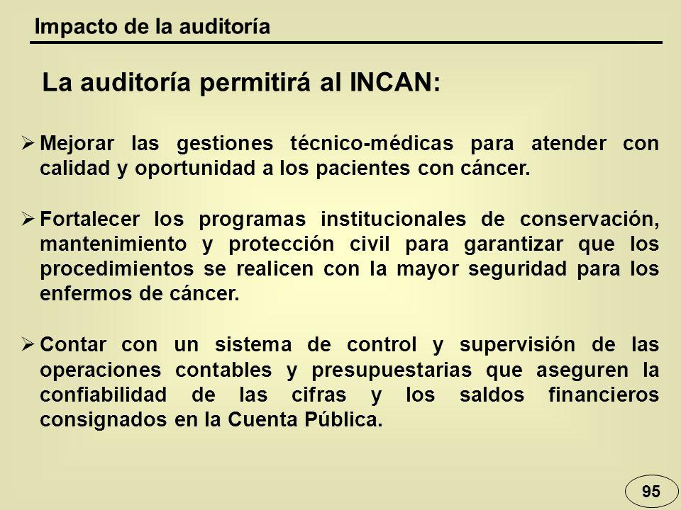 95 Impacto de la auditoría La auditoría permitirá al INCAN: Mejorar las gestiones técnico-médicas para atender con calidad y oportunidad a los pacient