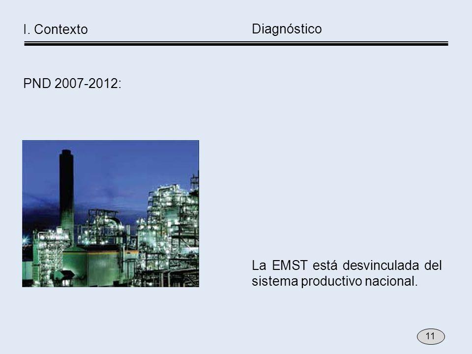 La EMST está desvinculada del sistema productivo nacional. Diagnóstico I. Contexto PND 2007-2012: 11