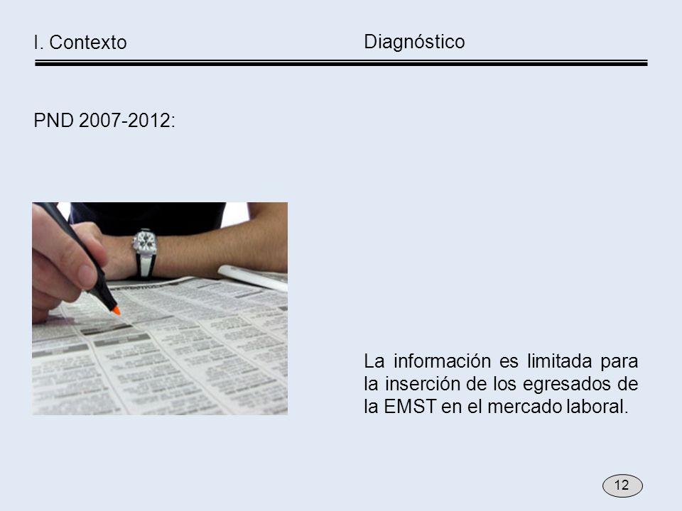 La información es limitada para la inserción de los egresados de la EMST en el mercado laboral. Diagnóstico I. Contexto PND 2007-2012: 12