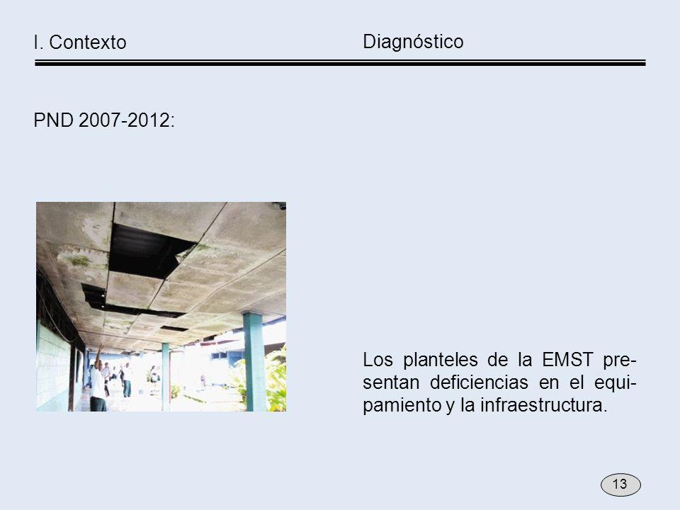 Los planteles de la EMST pre- sentan deficiencias en el equi- pamiento y la infraestructura. Diagnóstico I. Contexto PND 2007-2012: 13
