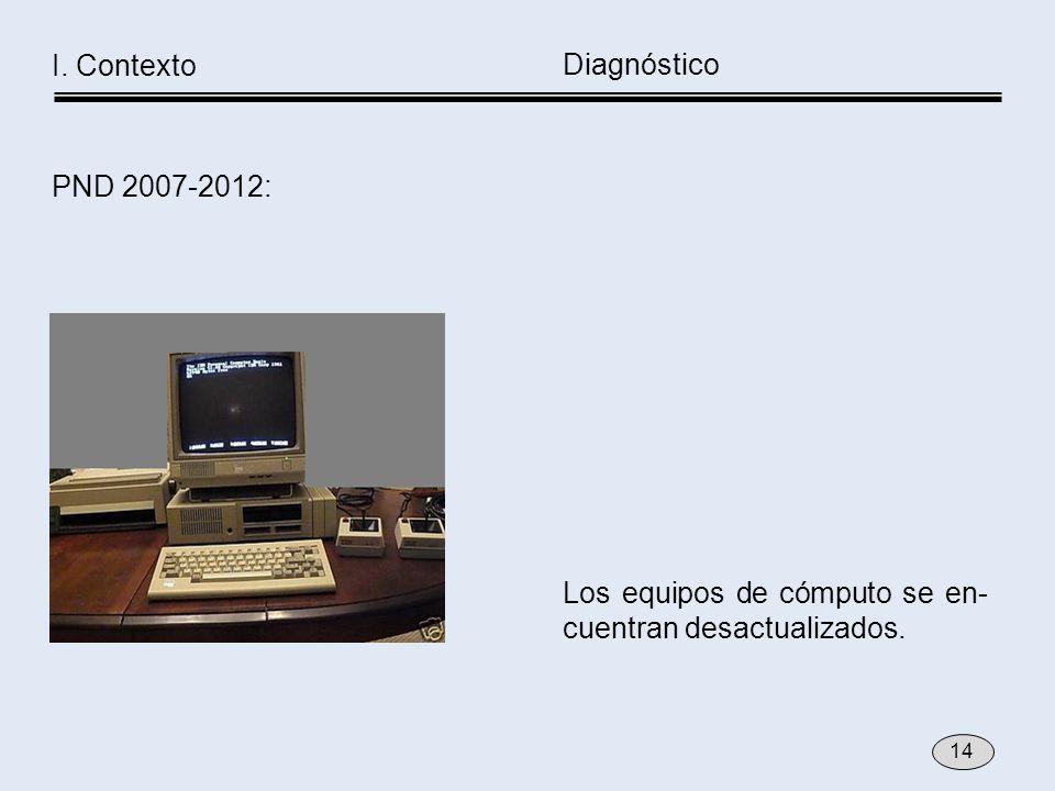 Los equipos de cómputo se en- cuentran desactualizados. Diagnóstico I. Contexto PND 2007-2012: 14