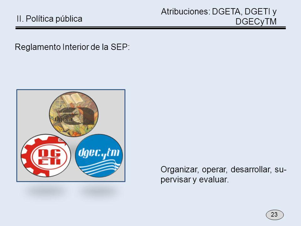Reglamento Interior de la SEP: Organizar, operar, desarrollar, su- pervisar y evaluar. 23 Atribuciones: DGETA, DGETI y DGECyTM II. Política pública