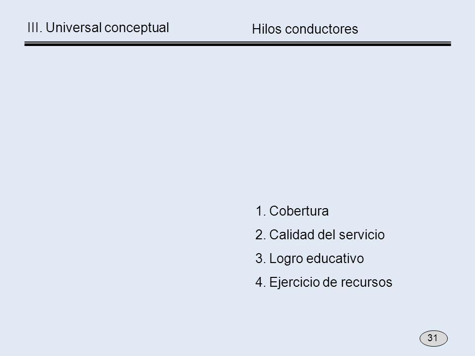 1.Cobertura 2.Calidad del servicio 3.Logro educativo 4.Ejercicio de recursos III. Universal conceptual Hilos conductores 31
