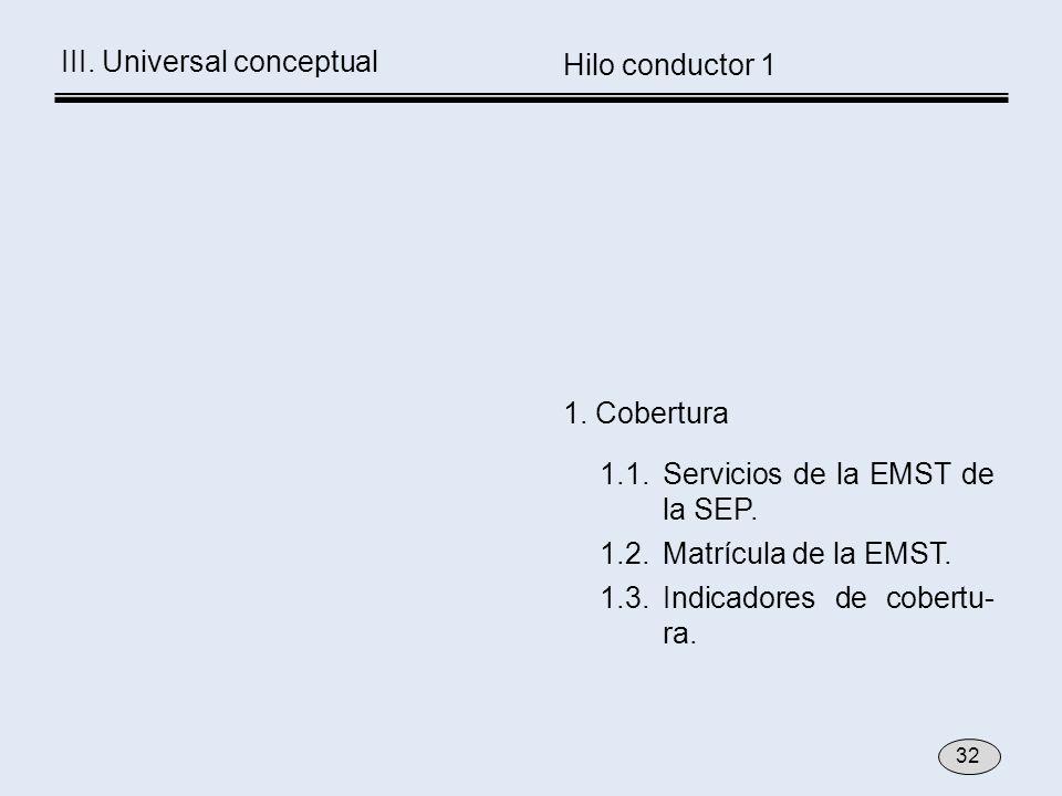 1.1. Servicios de la EMST de la SEP. 1.2.Matrícula de la EMST.