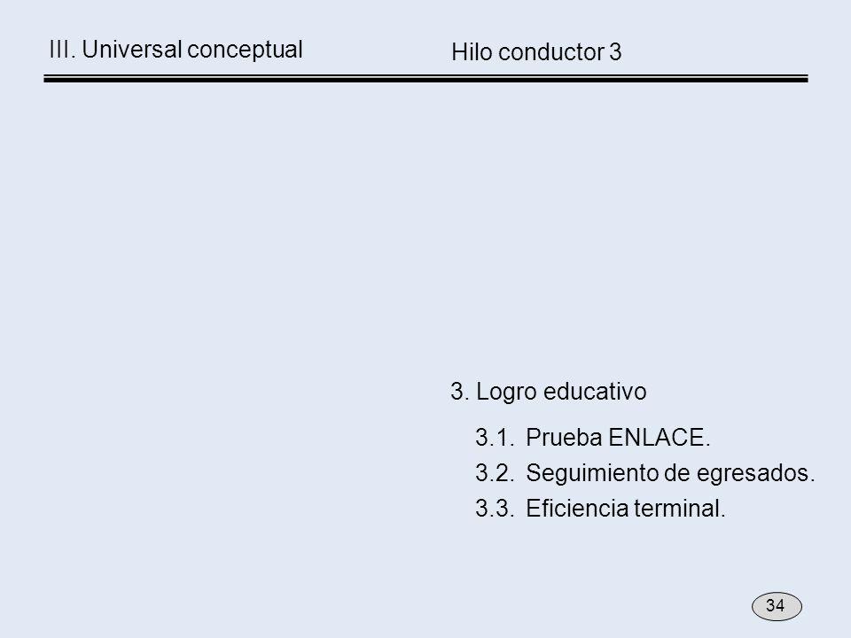 3. Logro educativo 3.1. Prueba ENLACE. 3.2. Seguimiento de egresados. 3.3. Eficiencia terminal. Hilo conductor 3 34 III. Universal conceptual