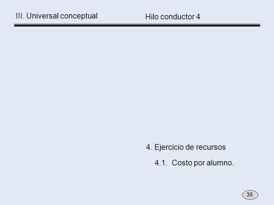 4. Ejercicio de recursos 4.1. Costo por alumno. Hilo conductor 4 35 III. Universal conceptual