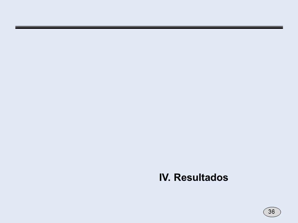 IV. Resultados 36