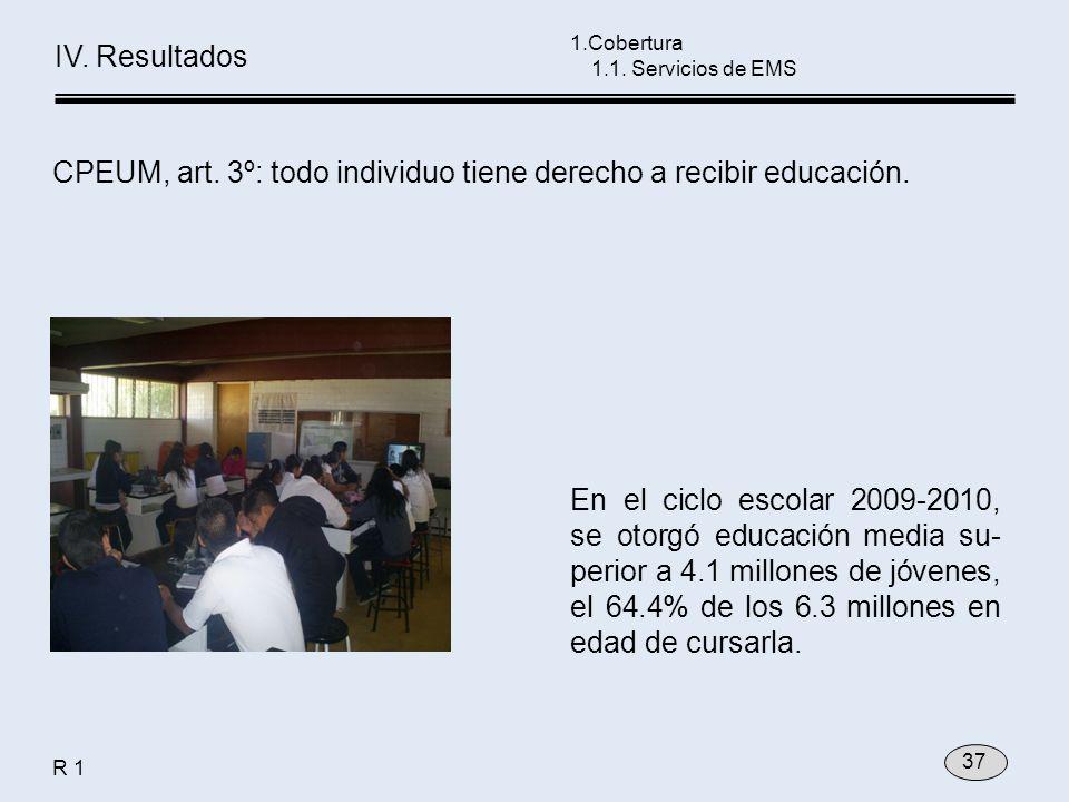 En el ciclo escolar 2009-2010, se otorgó educación media su- perior a 4.1 millones de jóvenes, el 64.4% de los 6.3 millones en edad de cursarla. R 1 1