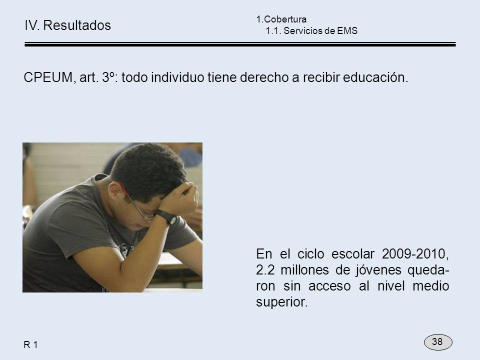 En el ciclo escolar 2009-2010, 2.2 millones de jóvenes queda- ron sin acceso al nivel medio superior. R 1 1.Cobertura 1.1. Servicios de EMS 38 IV. Res