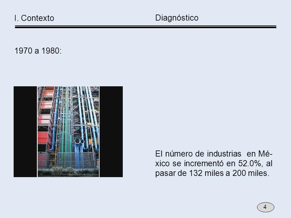 El número de industrias en Mé- xico se incrementó en 52.0%, al pasar de 132 miles a 200 miles. I. Contexto 1970 a 1980: Diagnóstico 4