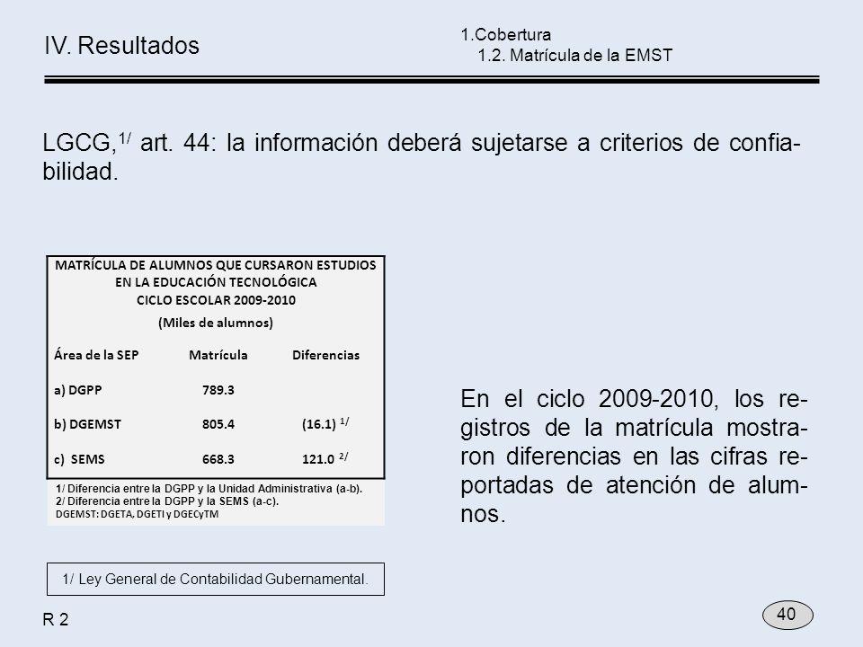 LGCG, 1/ art. 44: la información deberá sujetarse a criterios de confia- bilidad. En el ciclo 2009-2010, los re- gistros de la matrícula mostra- ron d