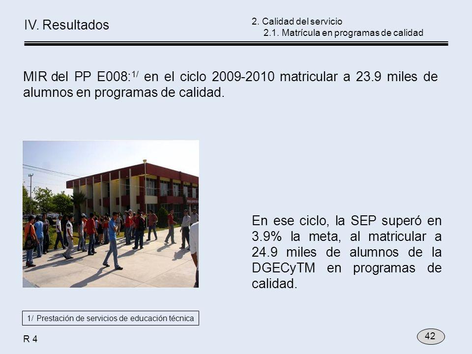 MIR del PP E008: 1/ en el ciclo 2009-2010 matricular a 23.9 miles de alumnos en programas de calidad. En ese ciclo, la SEP superó en 3.9% la meta, al