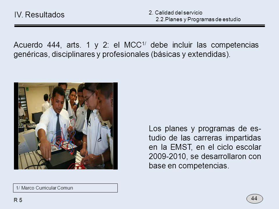 Acuerdo 444, arts. 1 y 2: el MCC 1/ debe incluir las competencias genéricas, disciplinares y profesionales (básicas y extendidas). Los planes y progra