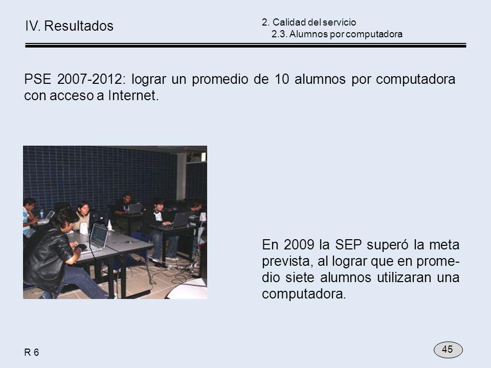 PSE 2007-2012: lograr un promedio de 10 alumnos por computadora con acceso a Internet. En 2009 la SEP superó la meta prevista, al lograr que en prome-