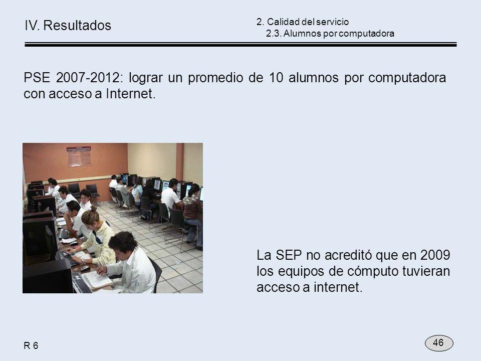 PSE 2007-2012: lograr un promedio de 10 alumnos por computadora con acceso a Internet. La SEP no acreditó que en 2009 los equipos de cómputo tuvieran