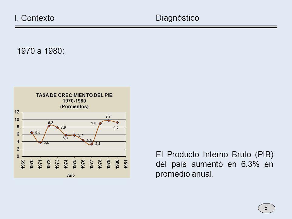 El Producto Interno Bruto (PIB) del país aumentó en 6.3% en promedio anual. 1970 a 1980: Diagnóstico I. Contexto 5