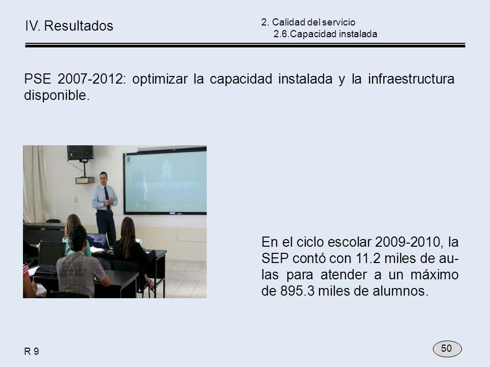 PSE 2007-2012: optimizar la capacidad instalada y la infraestructura disponible. En el ciclo escolar 2009-2010, la SEP contó con 11.2 miles de au- las